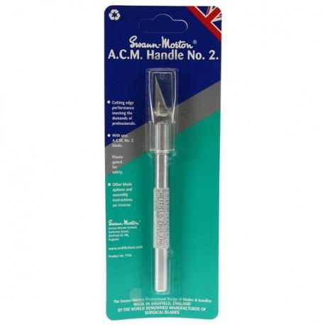 ACM Handle no. 2