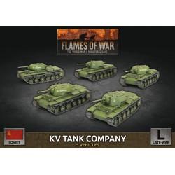 KV Tank Company